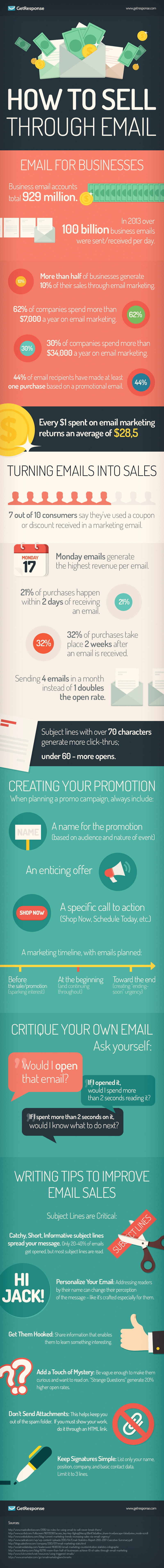 how to sell through email_infographic