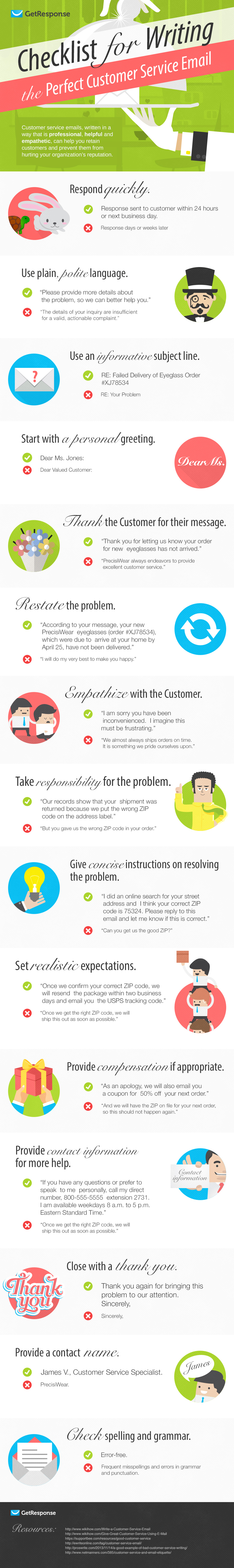 gr_infographic_customerservice