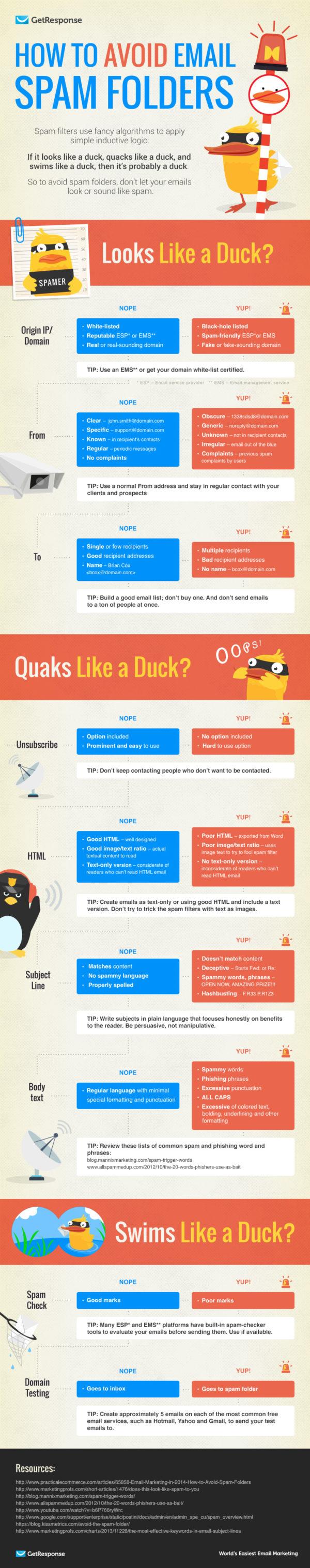 gr_infographic_avoidspam