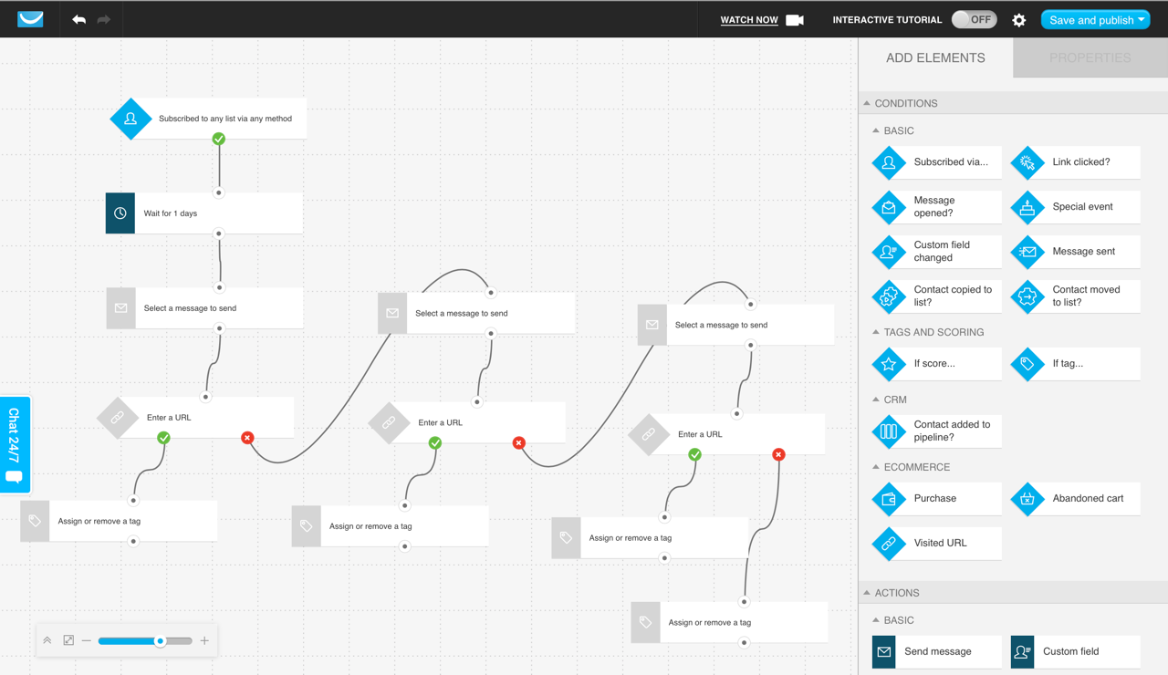 Product launch workflow using emails and various conditions