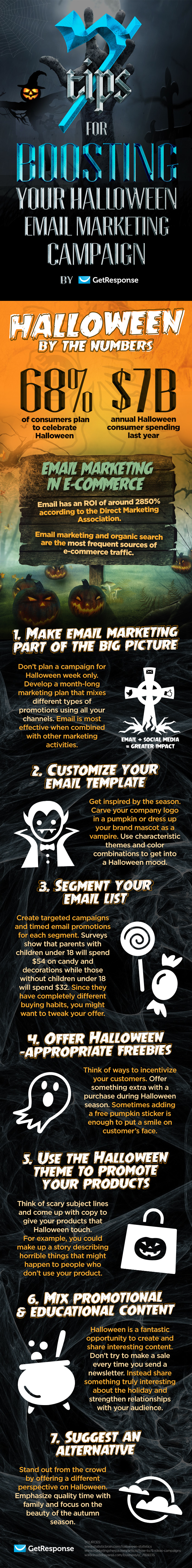 7 Tips for BOOOsting Your Halloween Email Marketing Campaign