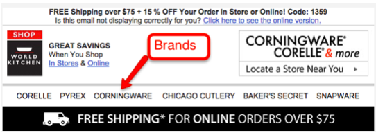 Example of general navigation bar focused on featuring brands in email