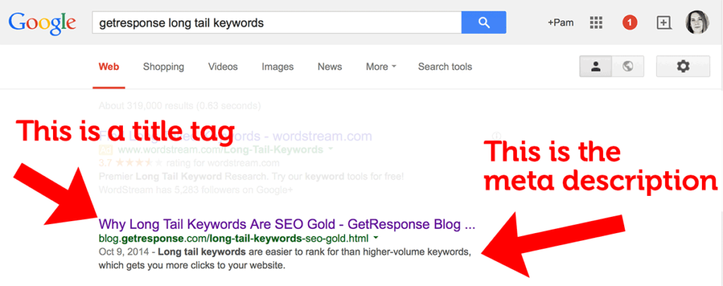Example of title tag in internet marketing