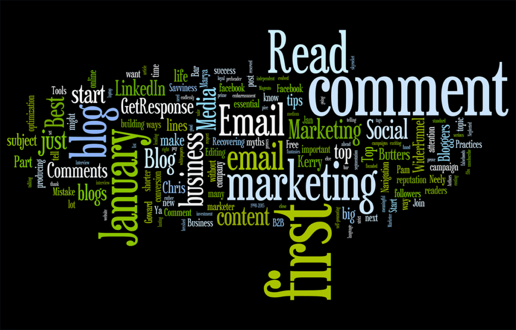 Example of word / tag cloud in internet marketing