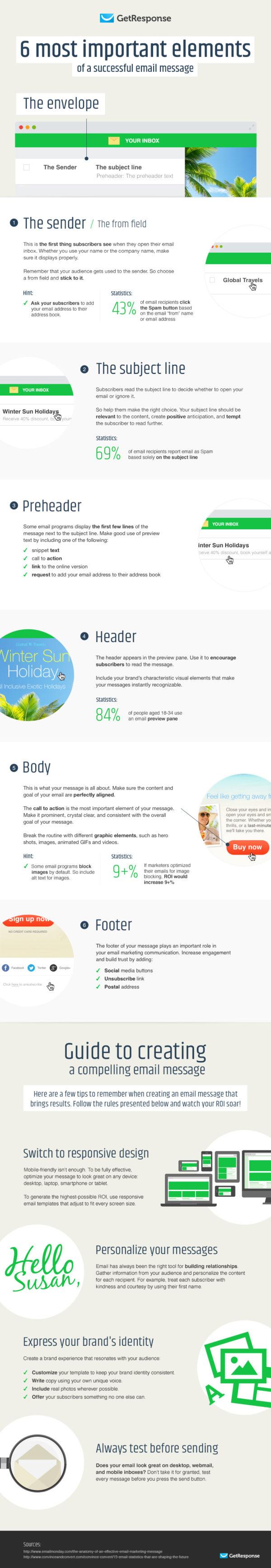 infographic_6elements