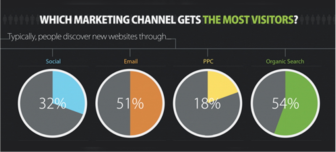marketing_channels