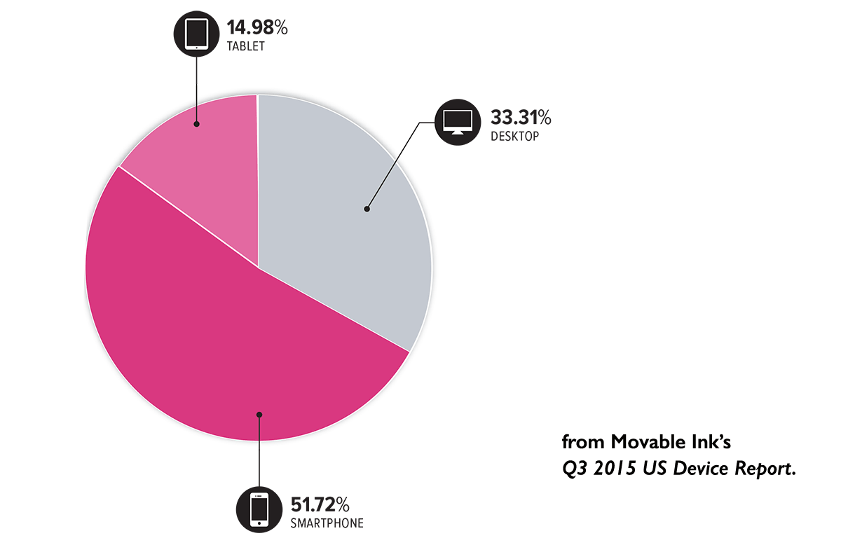 MoveableInkQ32015DeviceReport