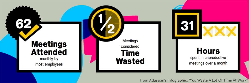 MeetingTime