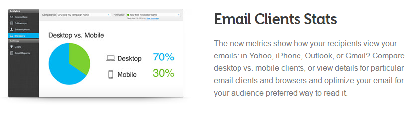 Email Client Stats