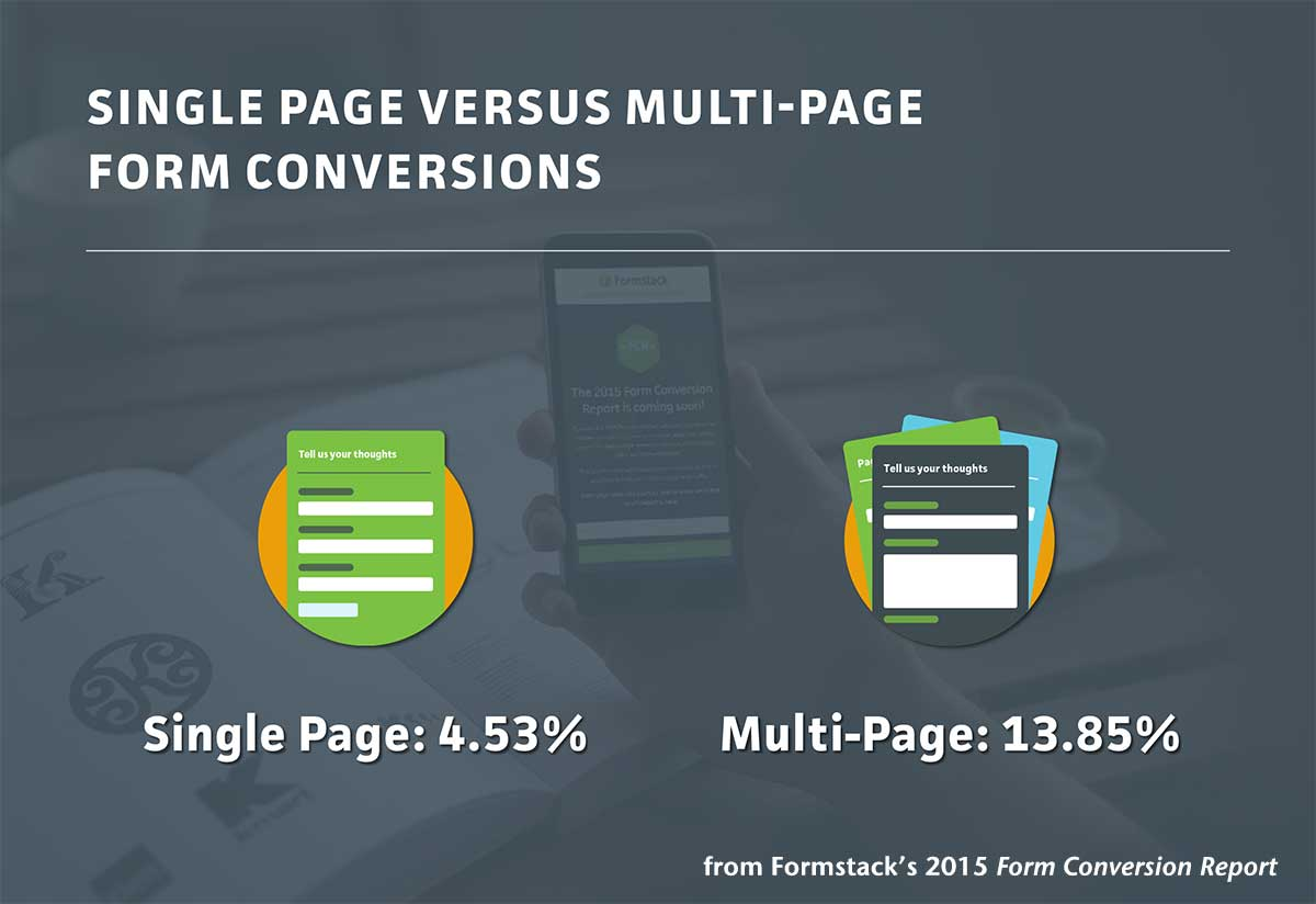 MultipageForms