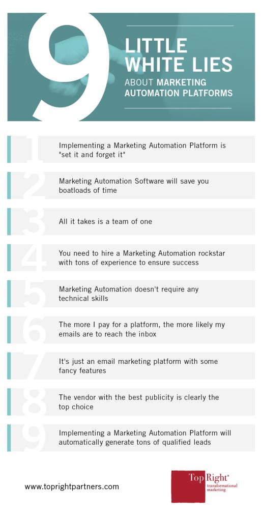 9 Little White Lies about Marketing Automation Platforms