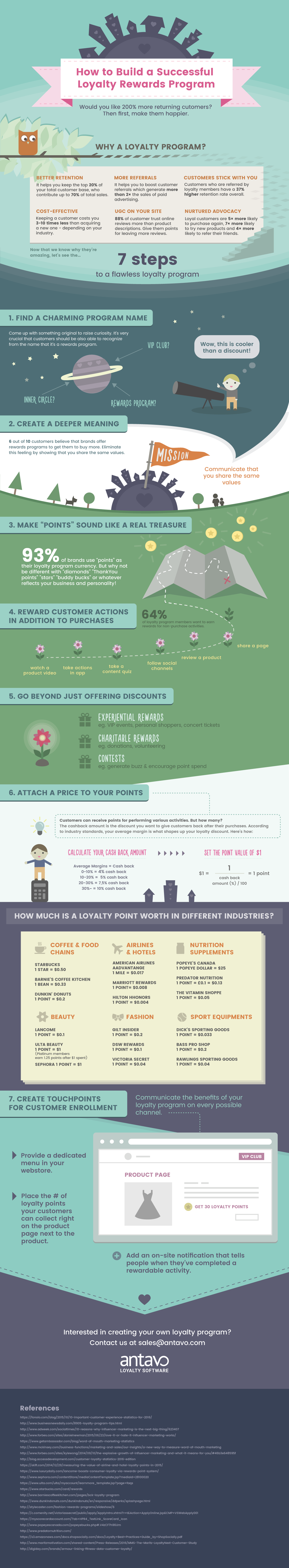 7-steps-to-a-flawless-loyalty-program-infographic-antavo