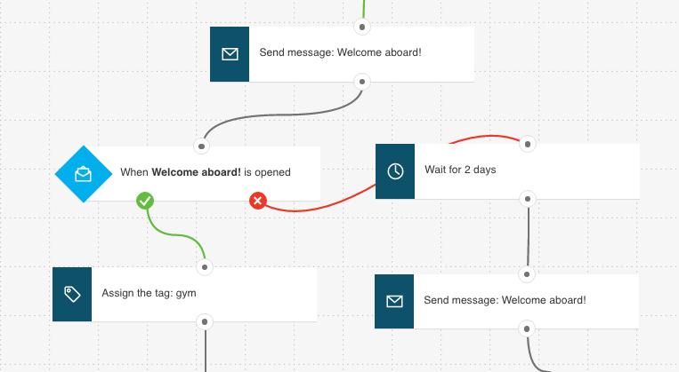 graph-dynamic-values
