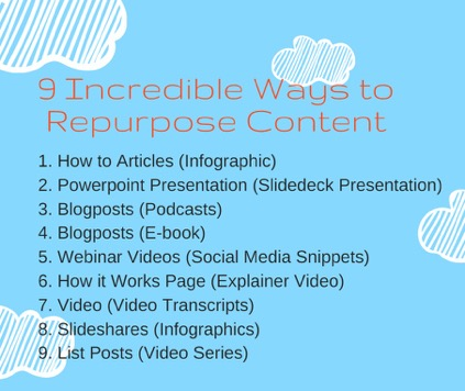 9 incredible ways to repurpose content