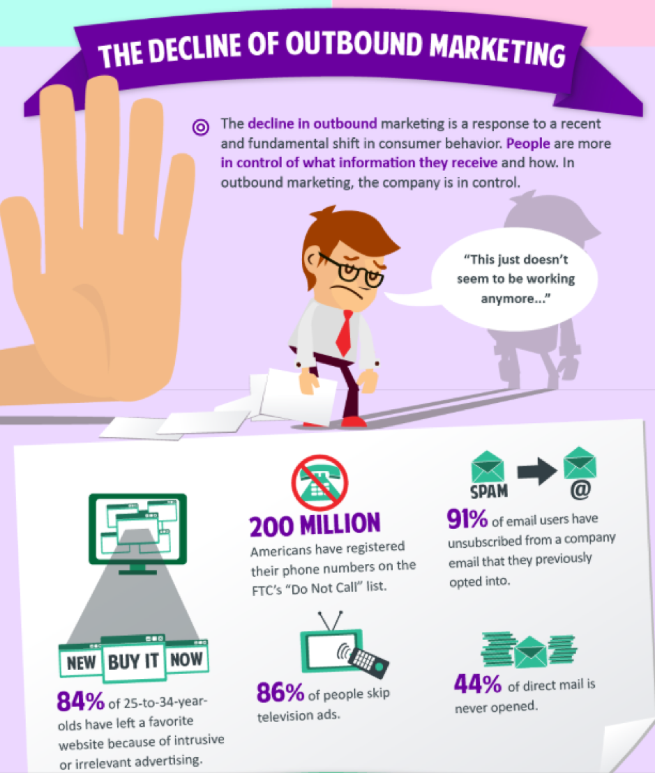 outbound marketing infographic part 1