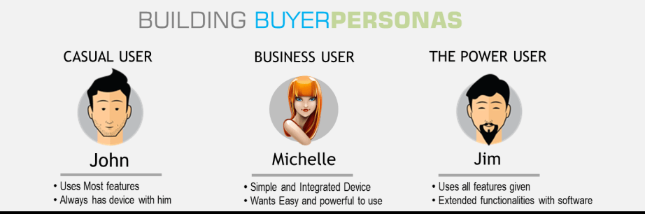 Sample Buyer Personas