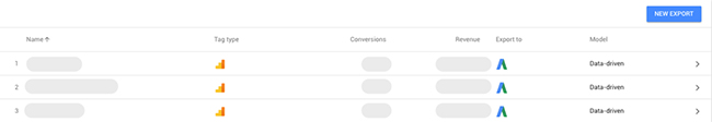 Google Attribution Conversion Feature Act