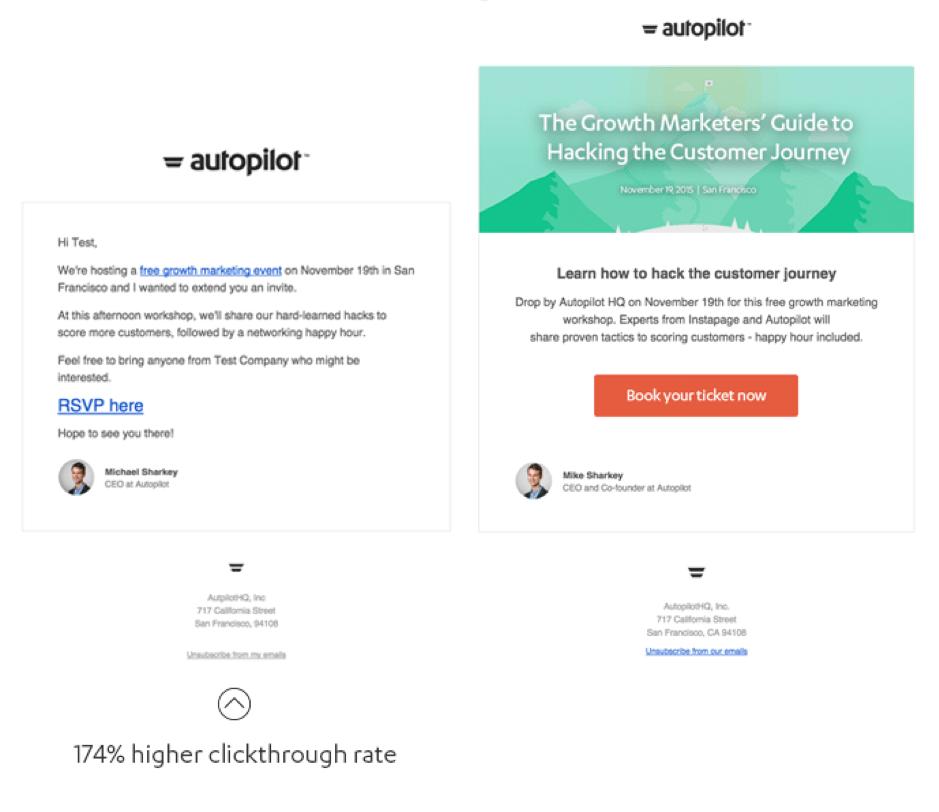 autopilot's email marketing campaign a:b testing html versus plain text