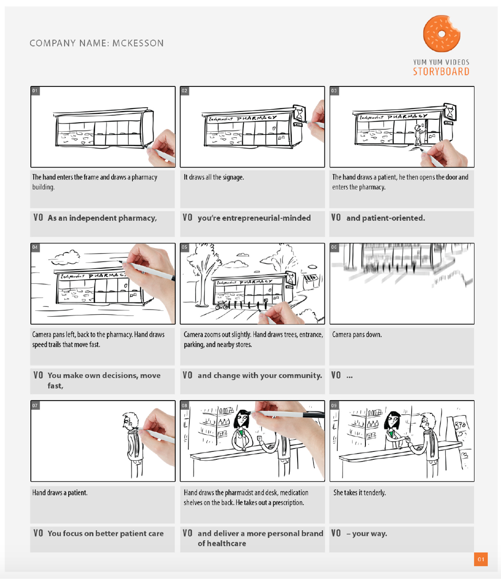whiteboard video storyboard example