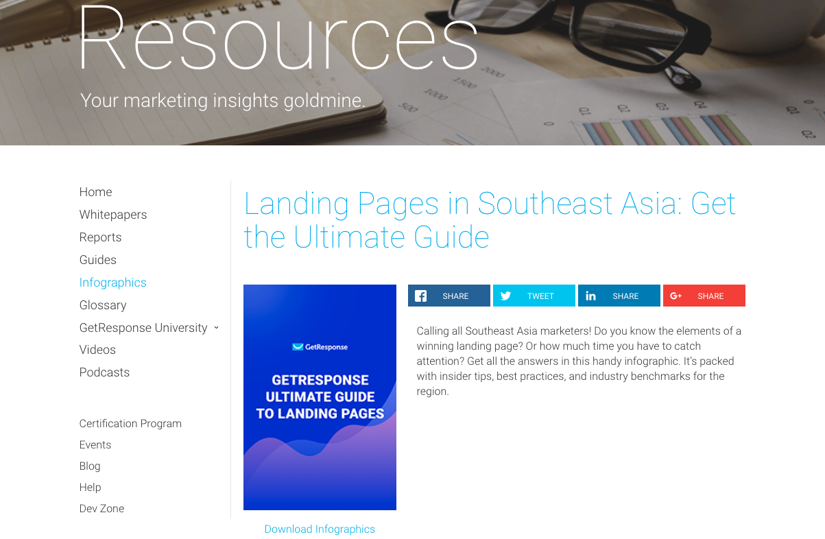 GetResponse resources content for local audiences