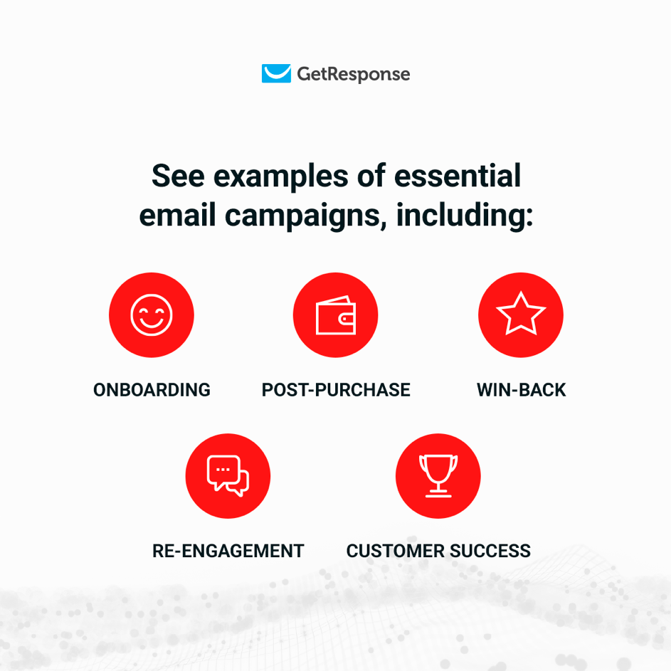 Marketing Automation for Ecommerce essential email campaigns