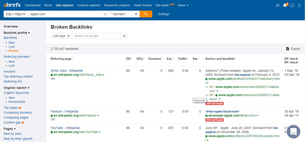 ahrefs broken link procpecting as a way to get high-quality backlinks