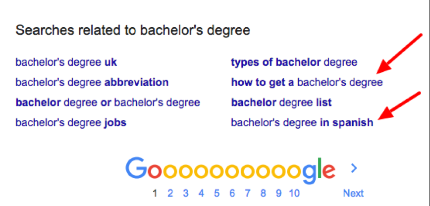 searches related to bachelor's degree.