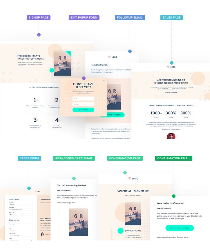 Conversion Funnel templates inside of GetResponse.