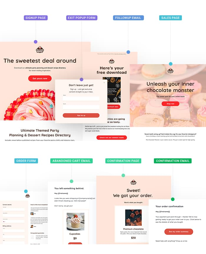 Ecommerce marketing funnel template available in the GetResponse Autofunnel tool.