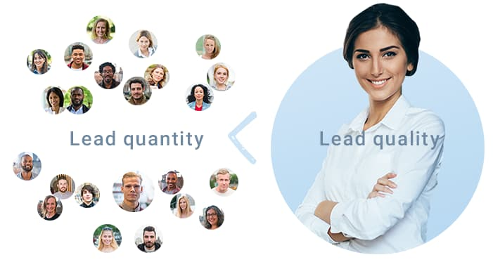 Difference between lead quality vs lead quantity.