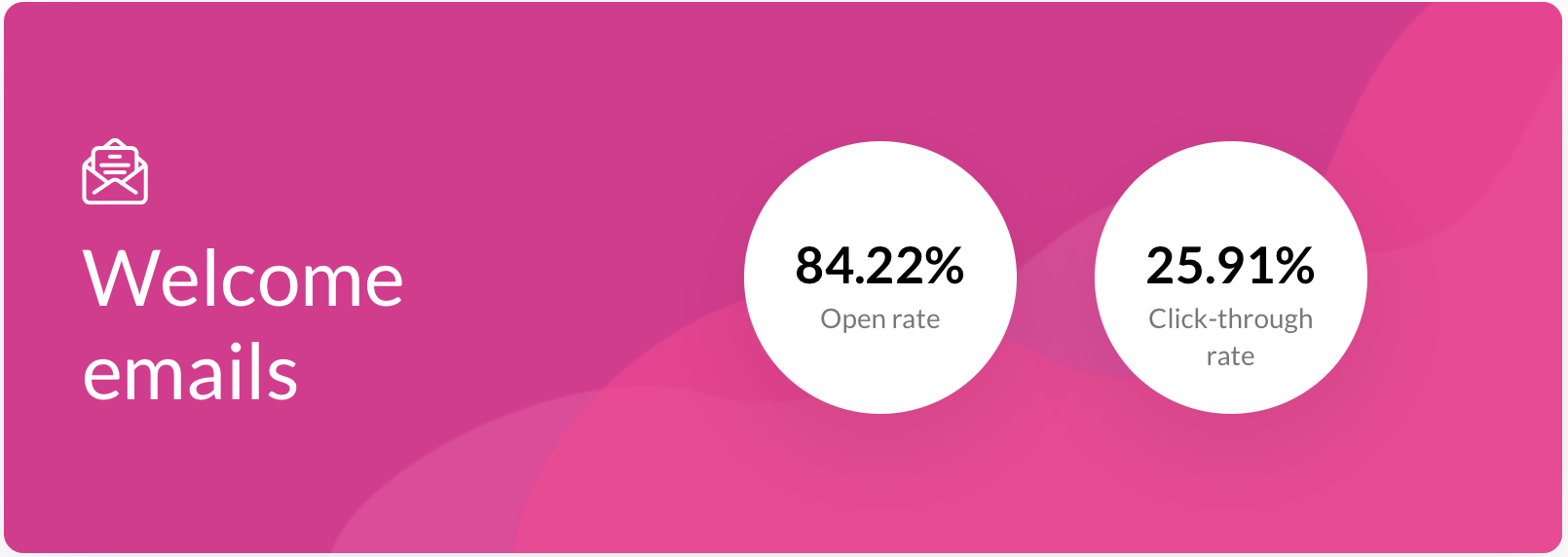 welcome emails open rate and click through rate getresponse.
