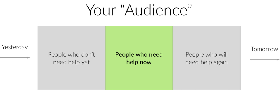 audience quick chart.