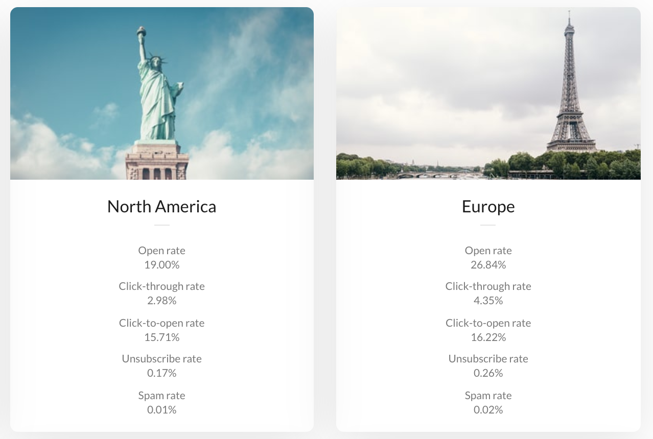north america vs europe new email marketing benchmarks results.