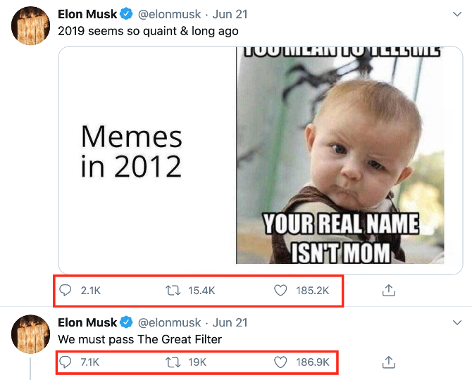 Elon Musk tweets engagement.