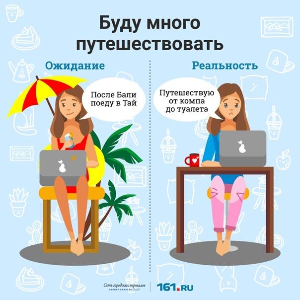 две девушки за компьютерами - одна мечтающая о путешествиях, и вторая, работающая дома