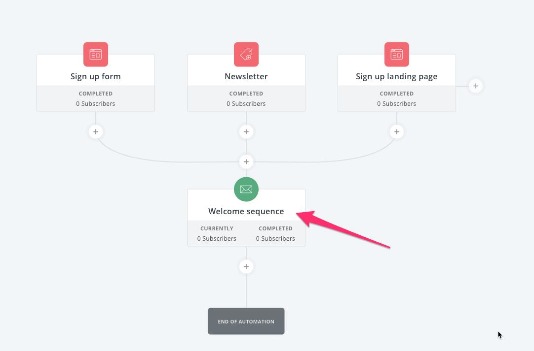 How to create Google Analytics goals