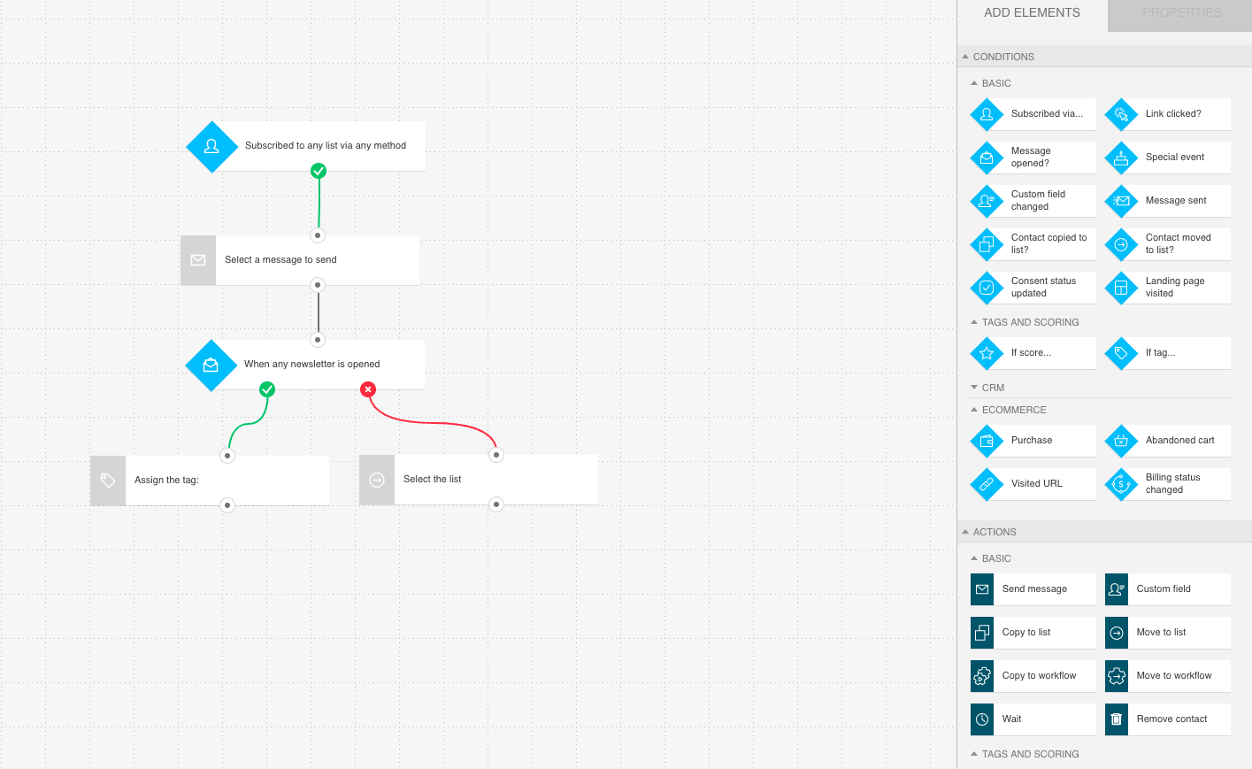 GetResponse Marketing Automation Workflow builder.