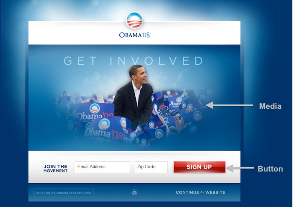 Obama'08 landing page analysis.