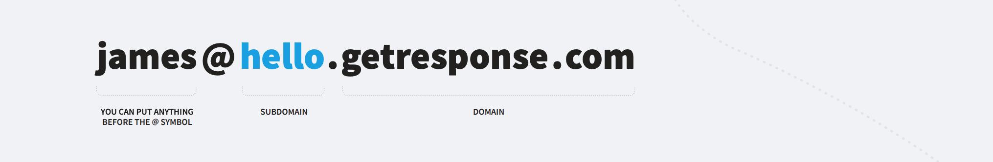 Dedicated IP email.