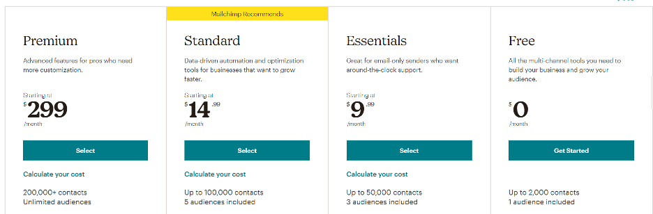 Mailchimp pricing.