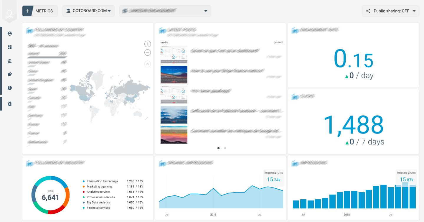 панель управления в разделе аналитики Sendgrid