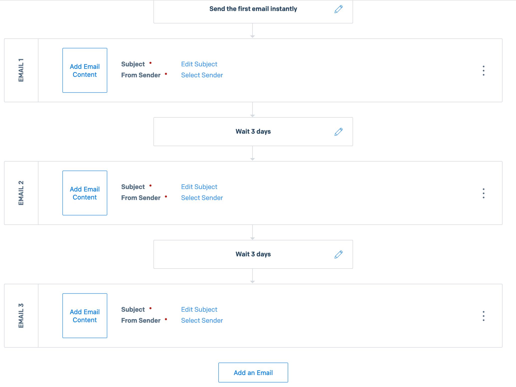 сценарий автоматизации в Sendgrid