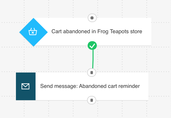 A simple abandoned cart workflow.