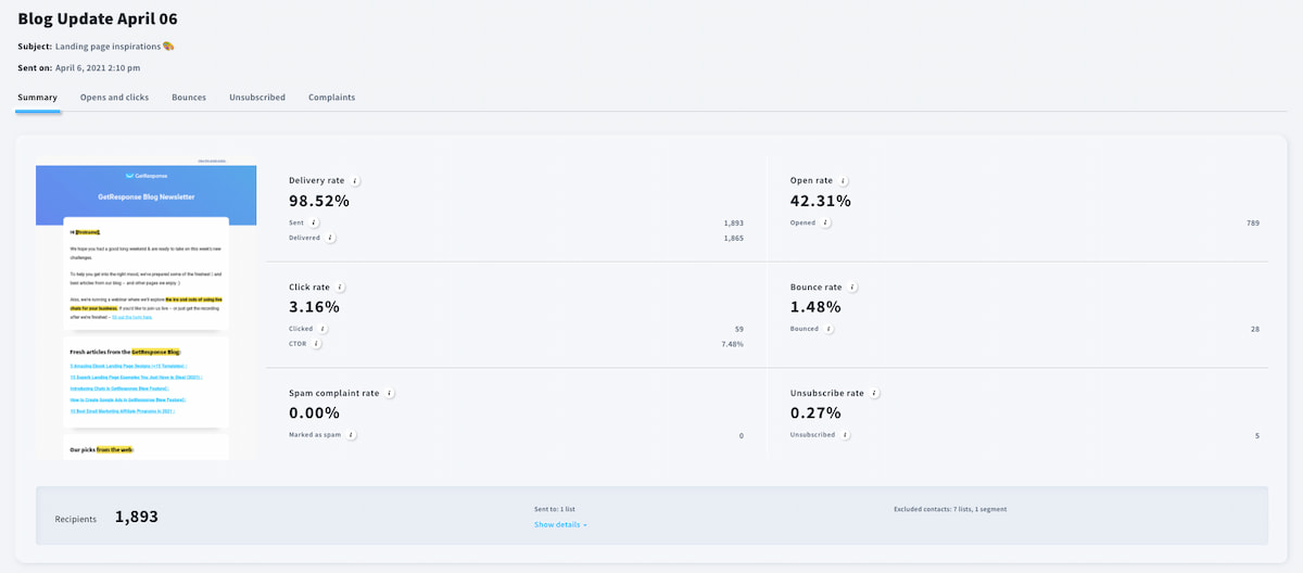 GetResponse Email Analytics dashboard providing in-depth information on email marketing campaign performance.