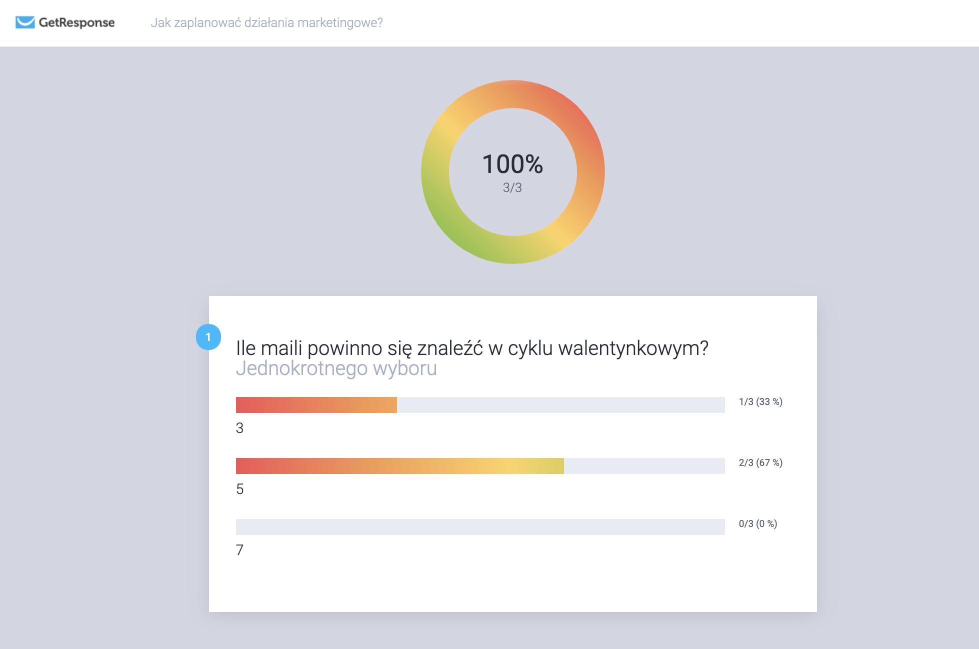 Ankieta stworzona podczas webinaru GetResponse