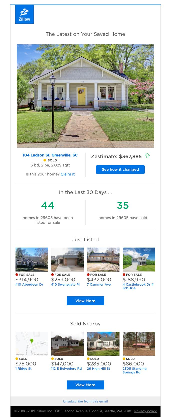пример персонализированной рассылки о недвижимости от Zillow