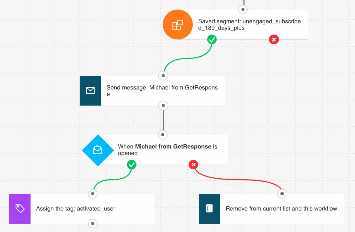 Removing contacts from the list through a Marketing Automation workflow