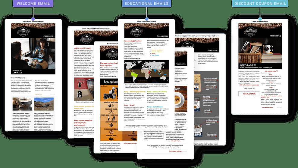 email-кампания landcafe с образовательным контентом