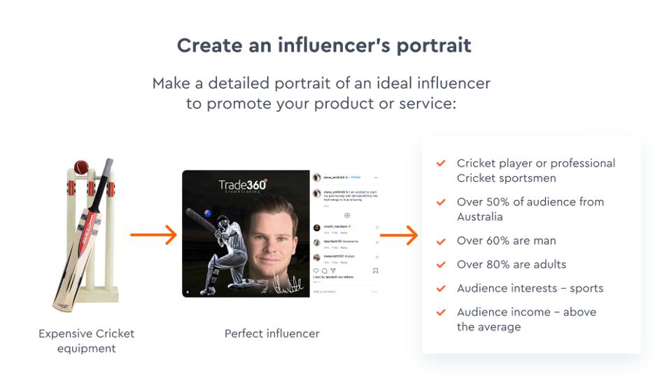Create an influencer's portrait.