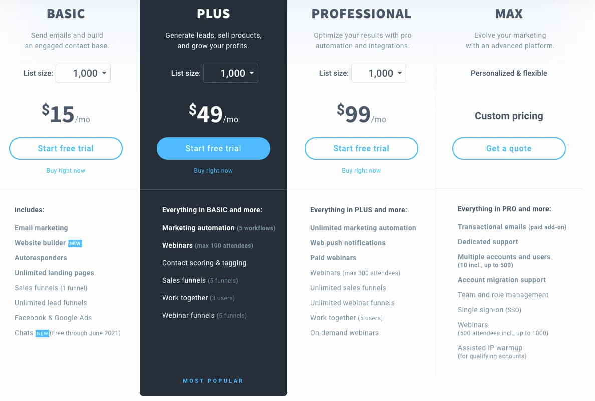 GetResponse Pricing and Plans.